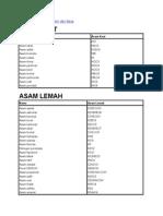 Daftar Nama Larutan Asam Dan Basa