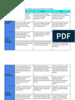 eportfolio assessment rubric