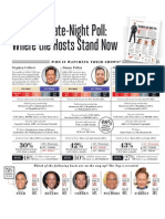 LatThe Great Late-Night Poll