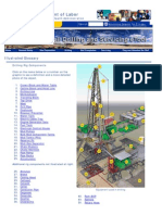 Lecture 3b Drilling Rig Components (Illustrated Glossary)