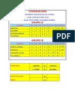 Tabla de Posiciones Futbol 2da Ronda