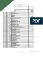 PresupuestoSalud2010.pdf