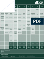 LA GVC Plan de Estudios