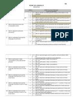 Linus2.0 vs KSSR Document Standard