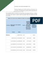 Impuesto Único de Segunda Categoría Noviembre 2015