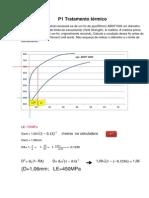 P1 Tratamento térmico.pdf