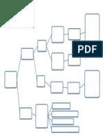 Mapa Conceptual sobre aplicacion de fluor