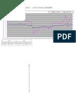 印尼盾汇率变化图表kurs Dolar & Yuan_ 2014 (1)