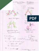 Assignment6_sol.pdf