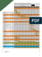 Cronograma de obra pavimento