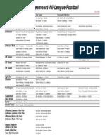 Seamount FB All-League 2015 UPDATE 11-17-15