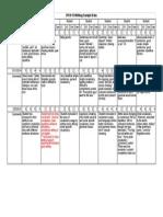 writing progress monitoring template - sheet1