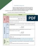 C09 PyE Medidas de dispersión.pdf