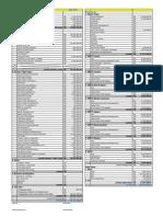 Laporan Keuangan Juli 2015