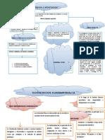 Mapas Conceptuales Lessy Granados