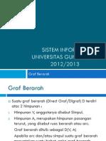 06 Graf Berarah