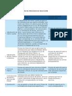 Glosario de terminos proceso de seleccion OSCE
