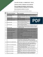 Copy of Constructii Lista Standarde 2014