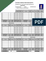al-zarar GPA, CGPA and Grades calculator