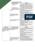 Malla Curricular Estadística I 4toAdmon