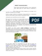 Hábitat y Nicho Ecológico, Biomas Equilibrio Dinamico Contaminacion....