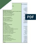 BPCL_Company Analysis -Part b