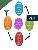 Presentación1 Diagrama CAS