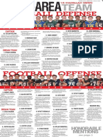 Fall Sports All Area 2015