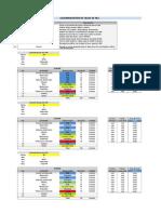 Calendarización CDP 2015