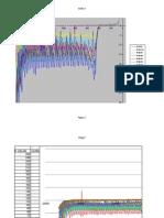 Excel Polarografía