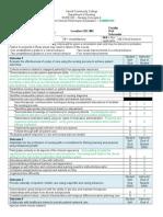 evaluation term 4