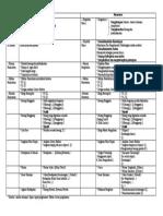 Ekonomi Asas- SPM- Tingkatan 4-  Permintaan & Penawaran Notes(Nota) Zhenyao, Tan, Daniel- tzhenyao@gmail.com(tuition)