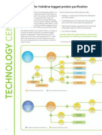 Solutions for Histidine-tagged Protein Purification (From Discovery Matters Issue 3, March 2006)
