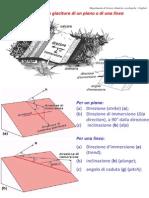 Cartografia_geologica_2 Linee Di Forma Sezioni Isopache