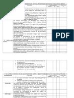 Lista de Verificación de Lineamientos Del Sistema de Gestión de Seguridad y Salud en El Trabajo 2