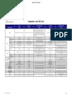 Comparativo_Scania_Volvo.pdf