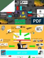 money diagrams 4