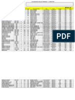 Calendario Examen Derecho Vespertino 2 Sem. 2015