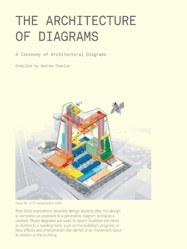The architecture of diagrams 1536689573v1 ccuart Choice Image