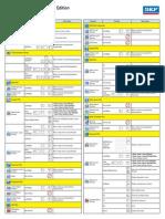 CM5112 en SKF Aptitude Analyst Plot Icons Hot Keys Chart