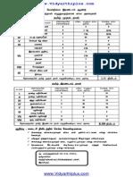 Tamil XII Exam Timinings (1)