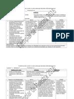 Ejemplo de Planificacion Clase a Clase 2016