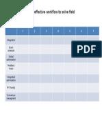 Develop efficent and effective workflow