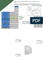 Job evaluation scores