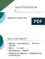 Six Sigma en Procesos de Servicio INTRO
