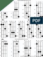 Chords Mandolin Advanced Bb1