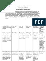Mental Health-Process Recording Evaluation
