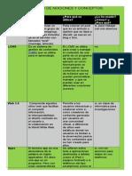 Cuadro-de-Nociones-y-Conceptos-Copia.docx