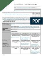 unit plan - lesson 1 revised