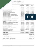 Clasif Institucional 2015